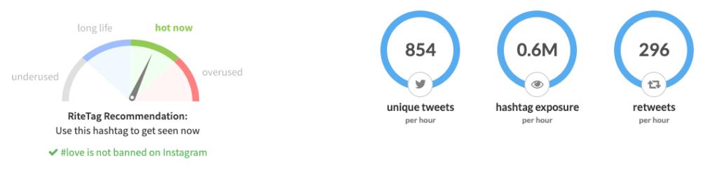 Twitter hashtag love