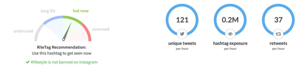 Twitter hashtag lifestyle