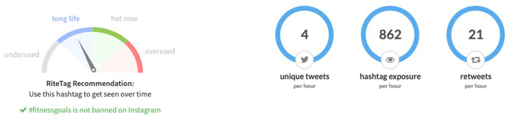 Twitter hashtag fitness goals