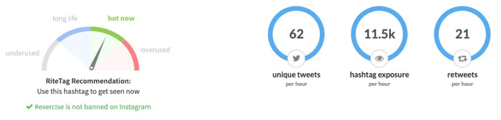 Twitter hashtag exercise
