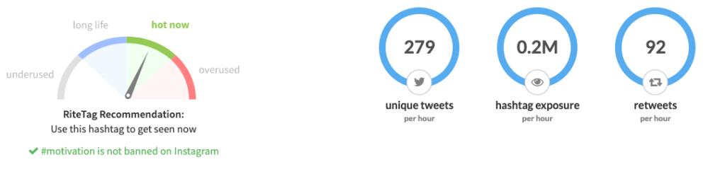 Twitter hashtag motivation
